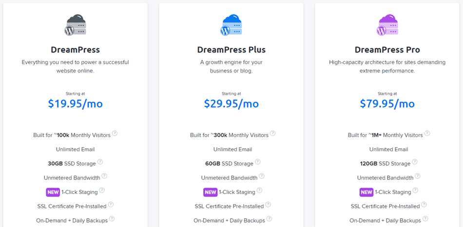 Dreamhost Managed Hosting Price
