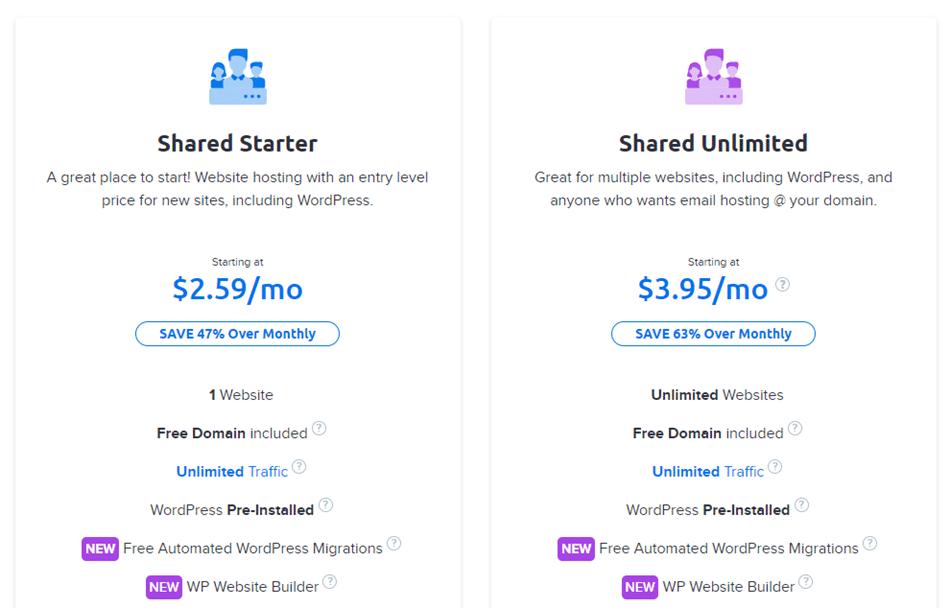 Dreamhost Shared Hosting Price