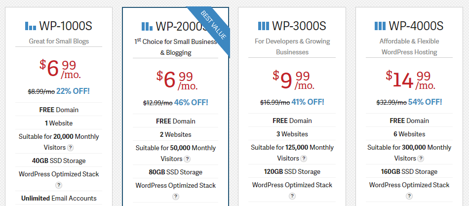 InMotion Hosting Managed WordPress Hosting